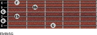 Eb9b5/G for guitar on frets 3, 0, 1, 0, 2, 1