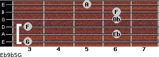 Eb9b5/G for guitar on frets 3, 6, 3, 6, 6, 5