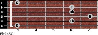 Eb9b5/G for guitar on frets 3, 6, 7, 6, 6, 3