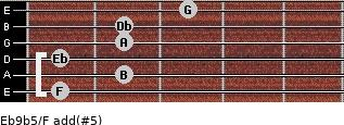 Eb9b5/F add(#5) guitar chord