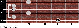 Eb9(#5) for guitar on frets 11, 8, 9, 8, 8, 9
