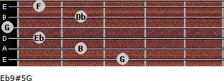 Eb9#5/G for guitar on frets 3, 2, 1, 0, 2, 1