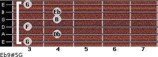 Eb9#5/G for guitar on frets 3, 4, 3, 4, 4, 3