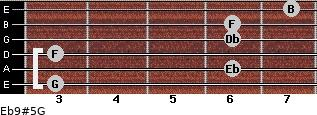 Eb9#5/G for guitar on frets 3, 6, 3, 6, 6, 7