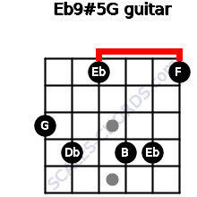 Eb9#5/G for guitar on frets 3, 4, 1, 4, 4, 1