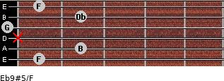 Eb9#5/F for guitar on frets 1, 2, x, 0, 2, 1