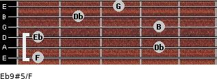 Eb9#5/F for guitar on frets 1, 4, 1, 4, 2, 3