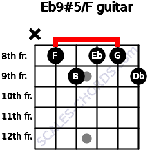 Eb9#5/F for guitar on frets x, 8, 9, 8, 8, 9