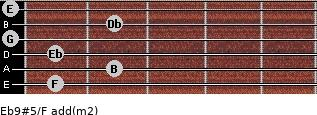 Eb9#5/F add(m2) guitar chord
