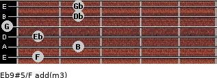 Eb9#5/F add(m3) guitar chord