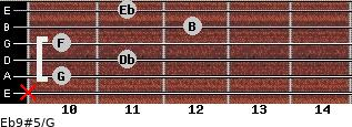 Eb9#5/G for guitar on frets x, 10, 11, 10, 12, 11