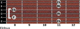 Eb9sus for guitar on frets 11, 8, 11, 8, 11, 11