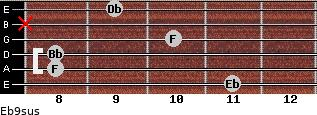 Eb9sus for guitar on frets 11, 8, 8, 10, x, 9