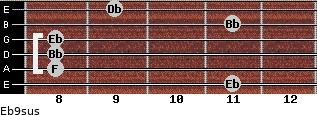 Eb9sus for guitar on frets 11, 8, 8, 8, 11, 9