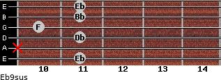 Eb9sus for guitar on frets 11, x, 11, 10, 11, 11