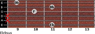 Eb9sus for guitar on frets 11, x, x, 10, 11, 9