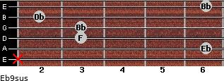 Eb9sus for guitar on frets x, 6, 3, 3, 2, 6