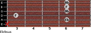 Eb9sus for guitar on frets x, 6, 3, 6, 6, 6
