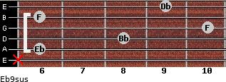 Eb9sus for guitar on frets x, 6, 8, 10, 6, 9