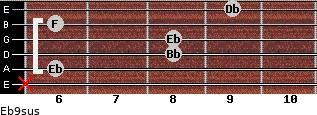 Eb9sus for guitar on frets x, 6, 8, 8, 6, 9