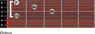 Eb9sus for guitar on frets x, x, 1, 3, 2, 1