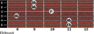 Eb9sus4 for guitar on frets 11, 11, 8, 10, 9, 9