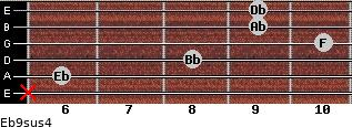 Eb9sus4 for guitar on frets x, 6, 8, 10, 9, 9