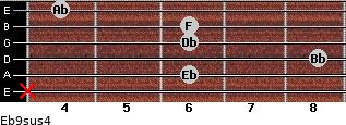 Eb9sus4 for guitar on frets x, 6, 8, 6, 6, 4