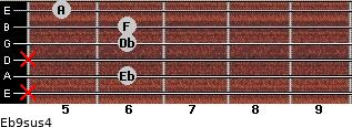 Eb9sus4 for guitar on frets x, 6, x, 6, 6, 5