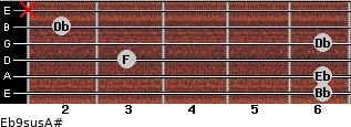 Eb9sus/A# for guitar on frets 6, 6, 3, 6, 2, x