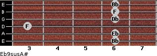 Eb9sus/A# for guitar on frets 6, 6, 3, 6, 6, 6