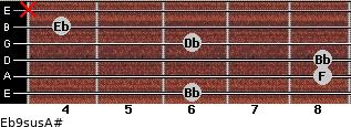 Eb9sus/A# for guitar on frets 6, 8, 8, 6, 4, x