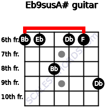 Eb9sus/A# for guitar on frets 6, 6, 8, 6, 6, 9