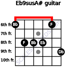 Eb9sus/A# for guitar on frets 6, 8, 8, 8, 6, 9