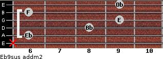 Eb9sus add(m2) guitar chord