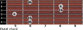 Eb/A# for guitar on frets 6, 6, 5, 8, 8, 6