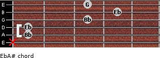 Eb/A# for guitar on frets x, 1, 1, 3, 4, 3
