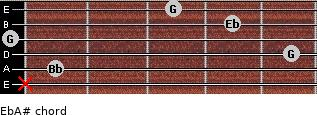 Eb/A# for guitar on frets x, 1, 5, 0, 4, 3