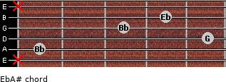 Eb/A# for guitar on frets x, 1, 5, 3, 4, x