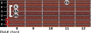 Eb/A# for guitar on frets x, x, 8, 8, 8, 11