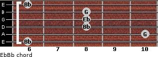 Eb/Bb for guitar on frets 6, 10, 8, 8, 8, 6