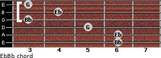 Eb/Bb for guitar on frets 6, 6, 5, 3, 4, 3