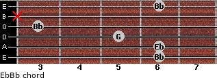 Eb/Bb for guitar on frets 6, 6, 5, 3, x, 6