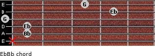 Eb/Bb for guitar on frets x, 1, 1, 0, 4, 3
