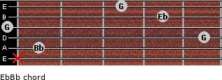 Eb/Bb for guitar on frets x, 1, 5, 0, 4, 3