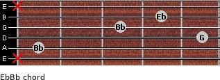 Eb/Bb for guitar on frets x, 1, 5, 3, 4, x
