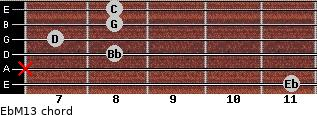 EbM13 for guitar on frets 11, x, 8, 7, 8, 8