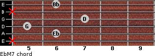 EbM7 for guitar on frets x, 6, 5, 7, x, 6