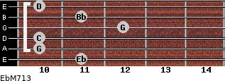 EbM7/13 for guitar on frets 11, 10, 10, 12, 11, 10