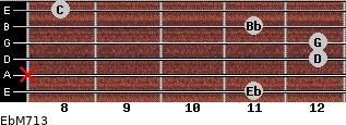 EbM7/13 for guitar on frets 11, x, 12, 12, 11, 8